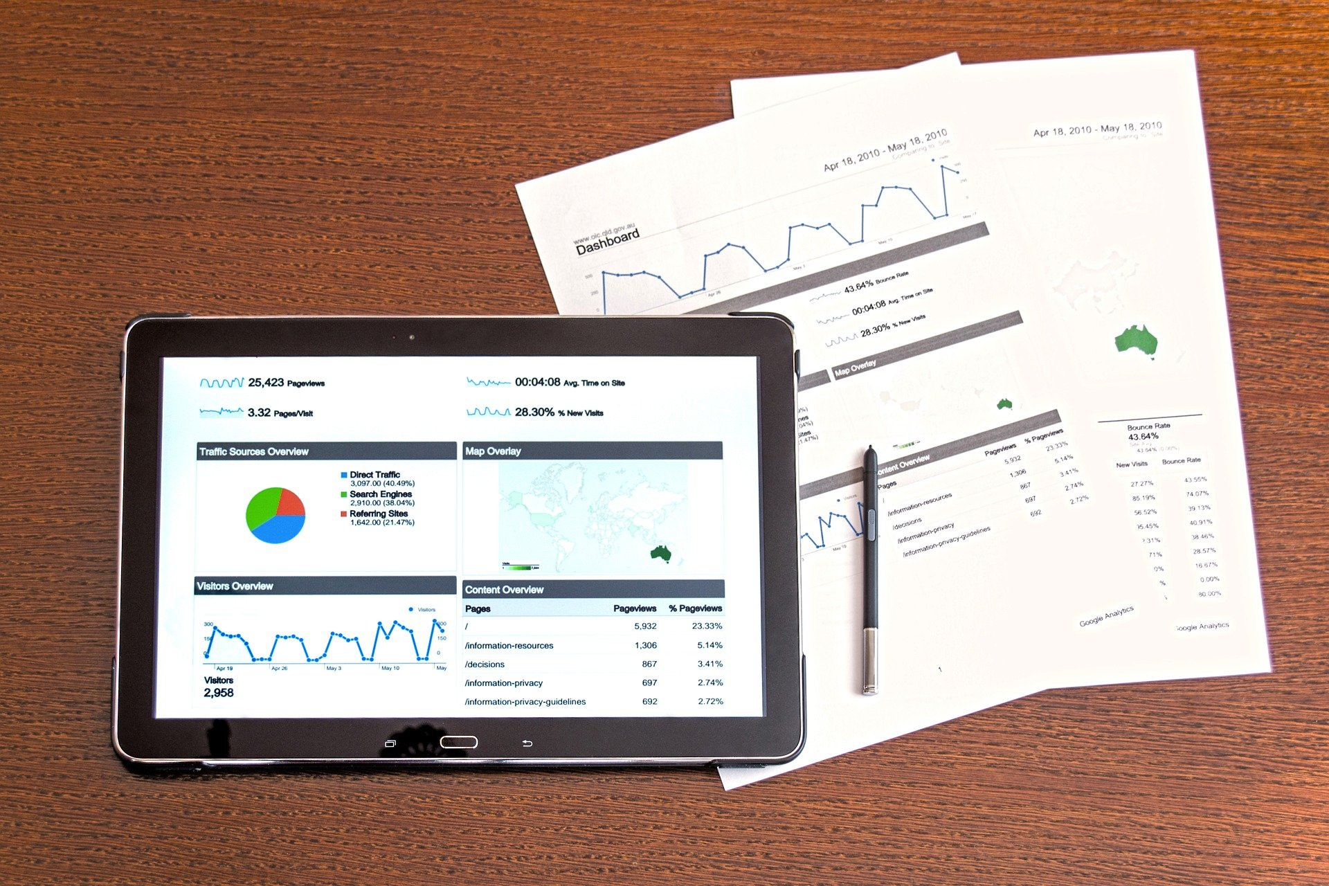 Reports-Research-Data-Analysis-1